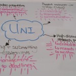 Example skills and experience gained from uni