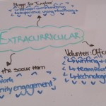 Example skills and experience gained from extracurricular activities